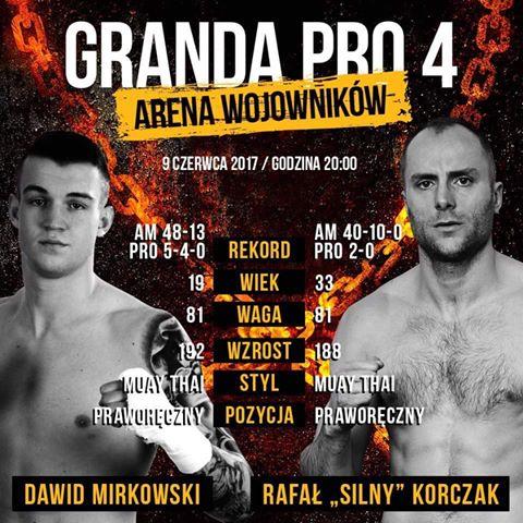 Granda Pro 4 Mirkowski